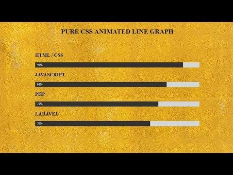 Pure CSS Animated Line Graph   HTML CSS Skills Bar   Animated Progress Bar