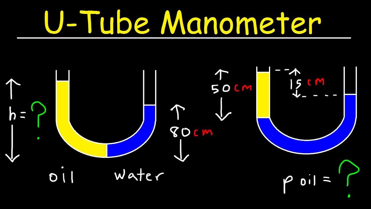U Tube Manometers - Pressure, Density & Height of Oil & Water - Fluid  Mechanics