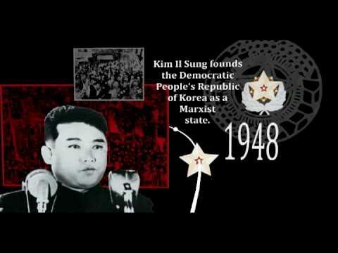 Kimjongilia History