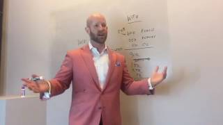 All Access AMA with Hard Money Lending CEO. LIVE session with Steven Kaufman CEO of Zeus Mortgage.