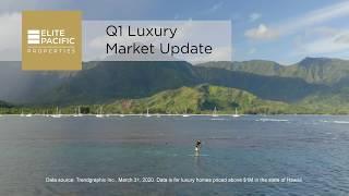 Hawaii Luxury Real Estate Report Q1-2020, Elite Pacific Properties