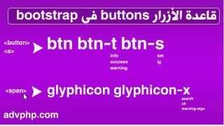 دورة bootstrap:الدرس العاشر:التعامل مع الأزرار buttons وتجميلها بالأيقونات icons