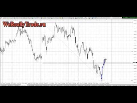 Аналитический обзор Форекс и Фондового рынка на 14.02.2013
