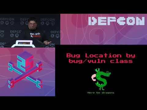 DEF CON 25 - Jason Haddix - Introducing HUNT  Data Driven Web Hacking & Manual Testing