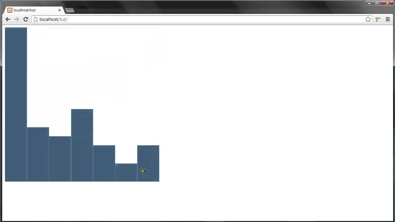 D3js tutorial 18 the histogram layout 22 youtube d3js tutorial 18 the histogram layout 22 baditri Images