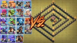ALL TROOPS VS. GEARED UP MORTAR!!! | WHO WILL WIN !?! | CLASH OF CLANS