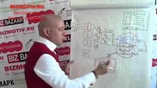 Школа коучинга с сертификацией Урок 044 Подготовка анкеты для желающих купить коучинг