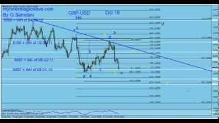 My Forex  Magic Wave  GBP-USD  H4 Chart Update. 10-21-2012 By G. Samdani
