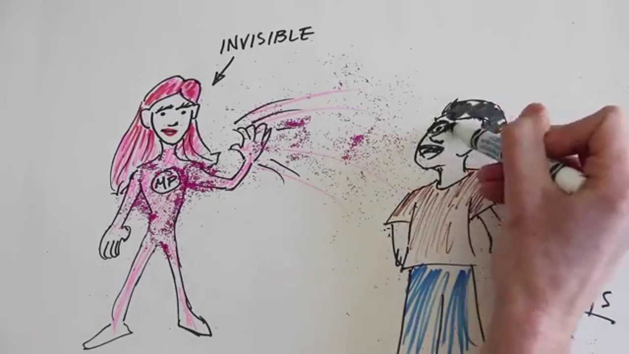 Make up your own Superhero - YouTube