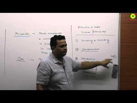 METALLURGY   NV SIR( B.Tech. IIT Delhi)     IIT JEE MAIN + ADVANCED   AIPMT   CHEMISTRY