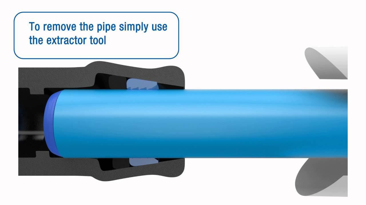 Talbot Pushfit for PE water pipe connections: 16mm to 63mm ...