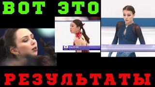 Результаты Командный чемпионат мира по фигурному катанию женщины короткая программа итоги