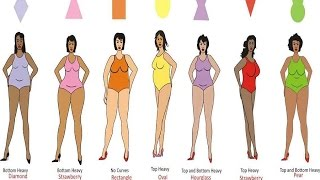 What is My Body Shape ??