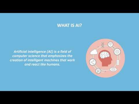 What is AI? Find out in 60 seconds!