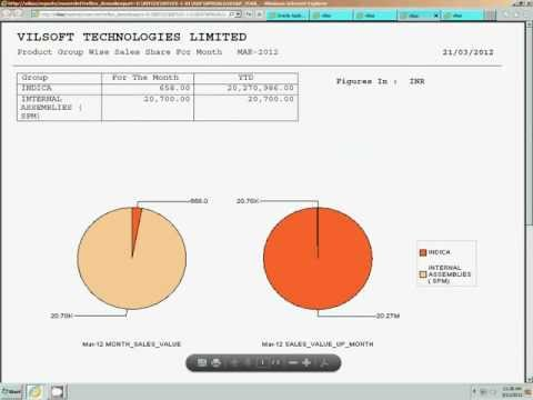 Vilsoft ERP (Reflex-IRP) Demo.mp4