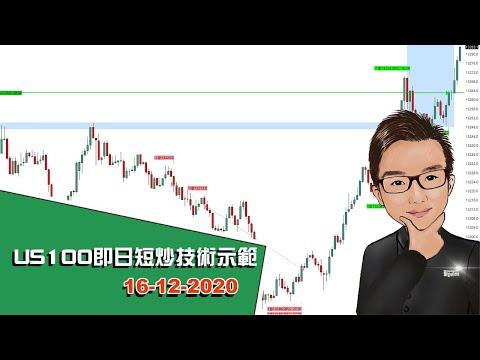 US100即日短炒技術示範 24-02-2021 - SignalTom投資迷你大學