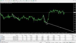 trading de futuros-mercado de futuros,trading en directo, forex,futuros