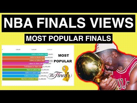 most-viewed-nba-finals-1974-2019