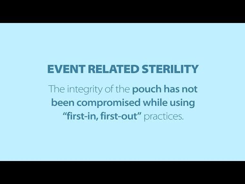 Event Related Sterility Assurance