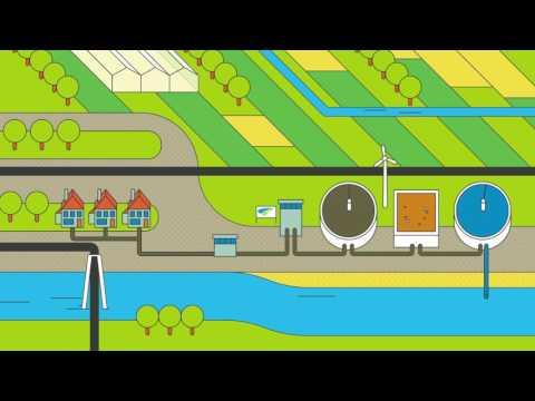 Afvalwaterzuivering, een technisch hoogstandje