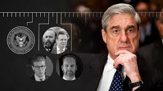 How Robert Mueller's Russia Investigation Unfolded | WSJ