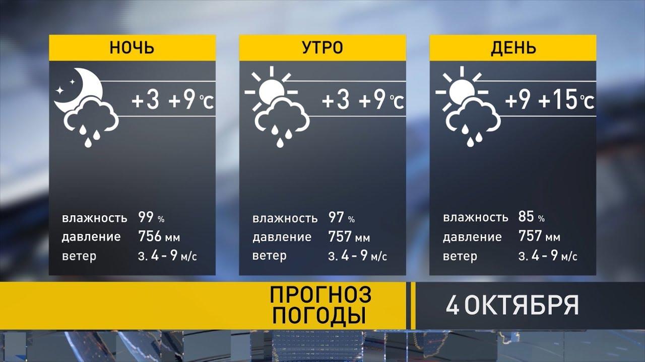 Погода на 4 октября: начнёт холодать
