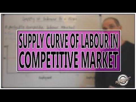 6  Supply curve of labour PC labour market