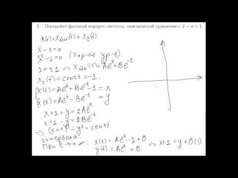 Поступающим в магистратуру МГУ, экзамен по математике, разбор демонстрационного варианта, задача 2