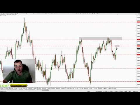 How To Understand Order Flow in The Forex Market