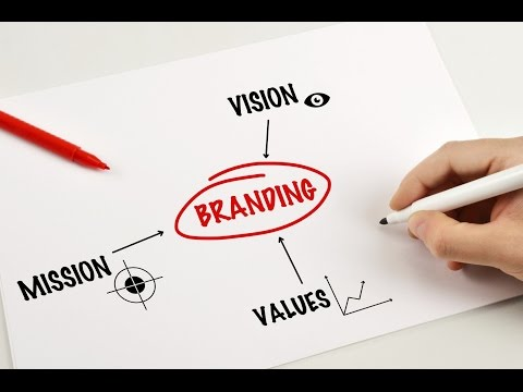 Difference between Corporate Identity & Branding