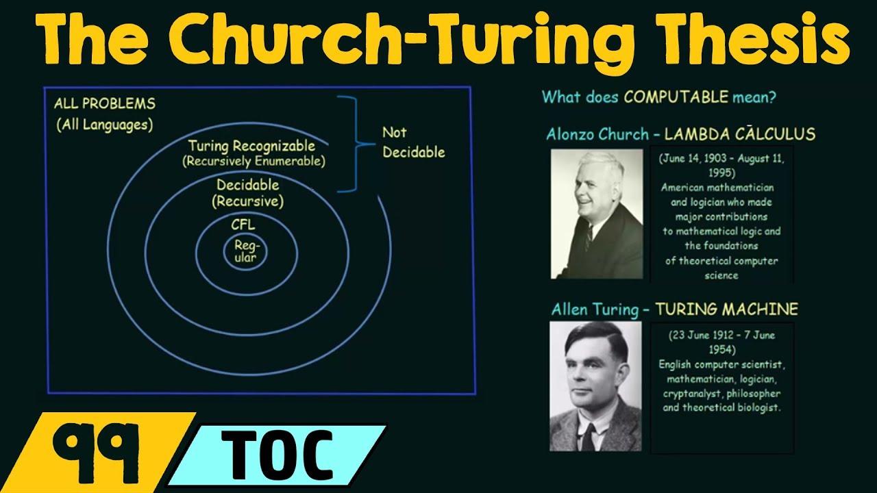 church turing hypothesis tutorialspoint