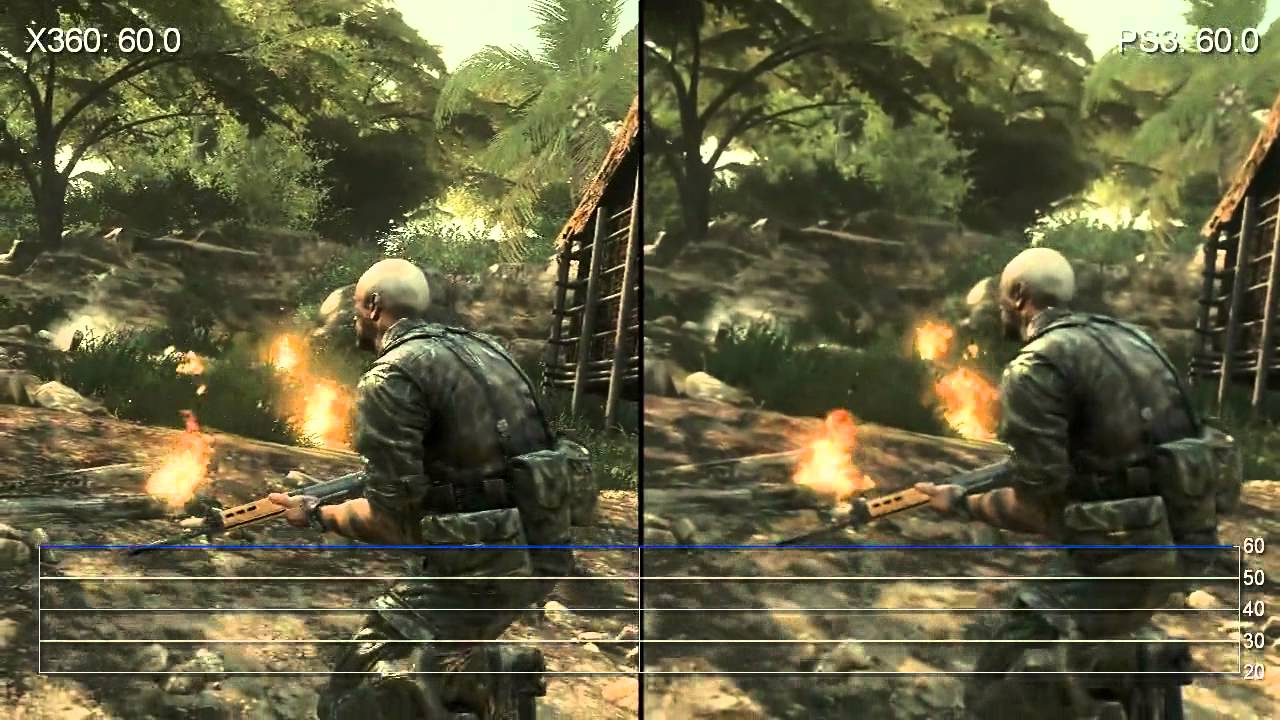 Call of Duty Black Ops 2 Xbox 360 vs PS3 FPS Analysis HD