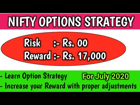 Spy option strategy for election