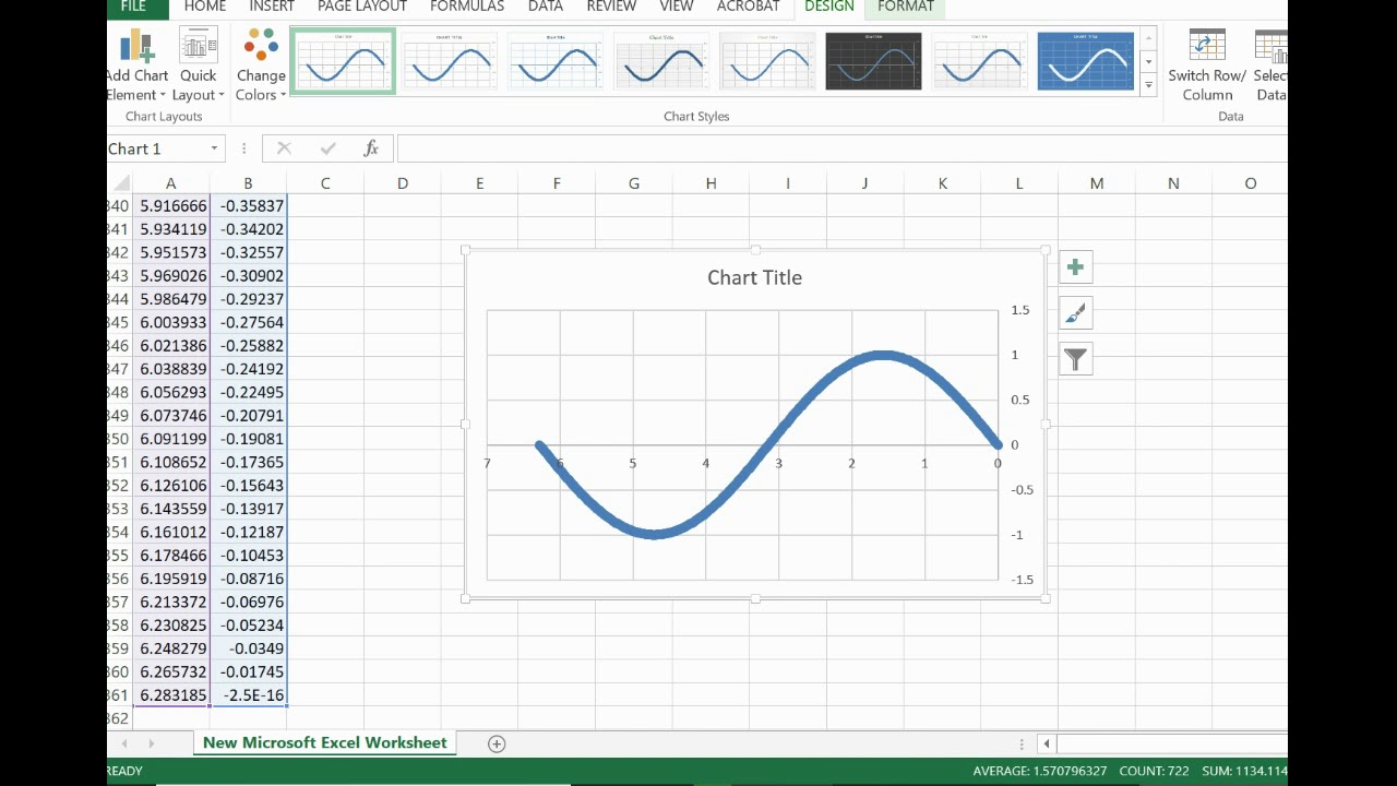 Drawing / plotting a function / equation line / curve in AutoCAD