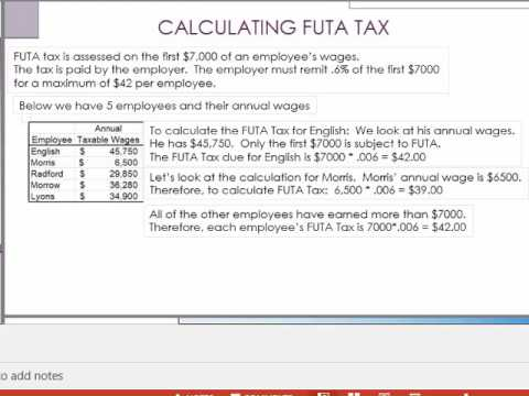 Calculating FUTA Tax - YouTube
