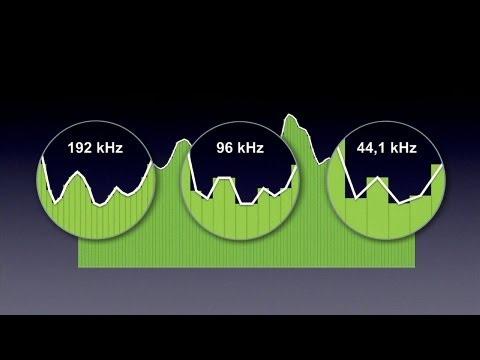 Was bedeutet High-Resolution Audio?