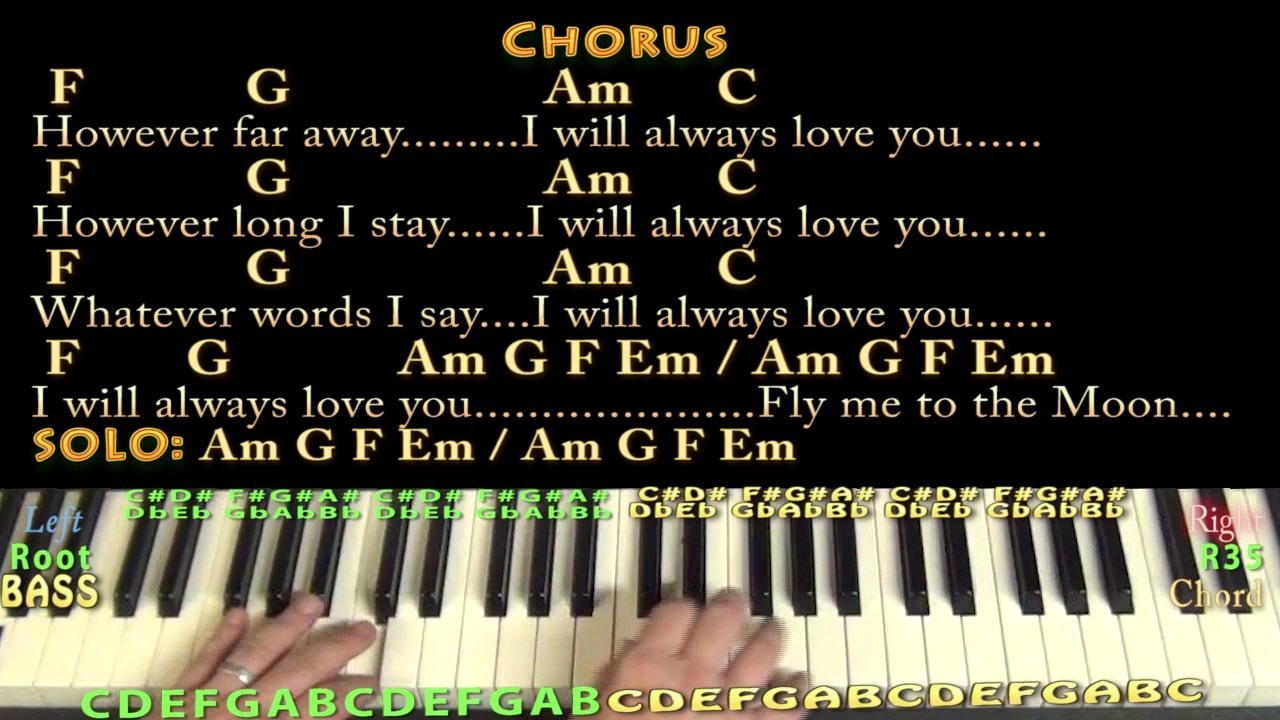 The cure love song piano