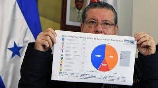 Оппозиция Гондураса недовольна пересчётом голосов президентских выборов (новости)