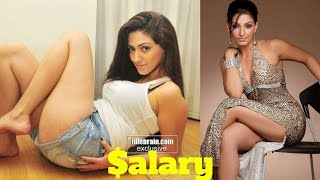 Ishqbaaz Actors Per Day Salary Ishqbaaz 6 January 2017
