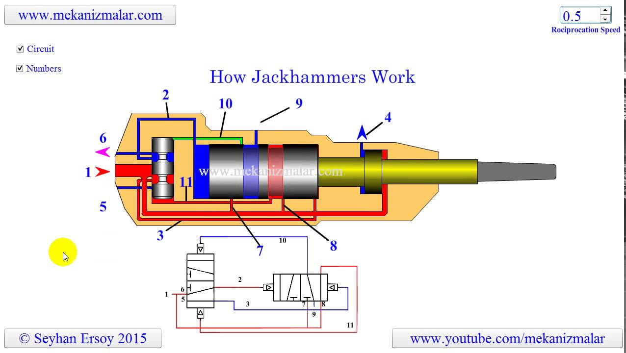 how jackhammers work - YouTube | Hydraulic Breaker Schematic |  | YouTube