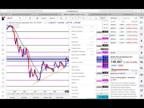 Team Freedom Int: Technical analysis video 1