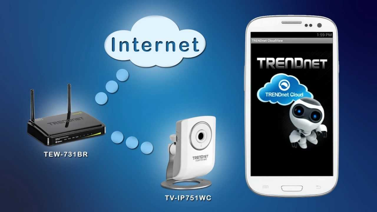 Wireless Cloud Camera - TRENDnet TV-IP751WC