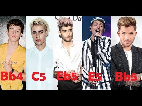 Famous Male Singers - HIGHEST NOTE!! In Chest/Mixed Voice