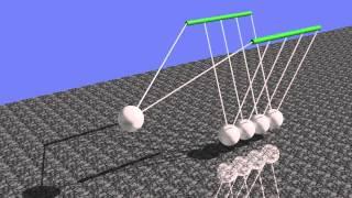 Newton's Cradle in 20-sim