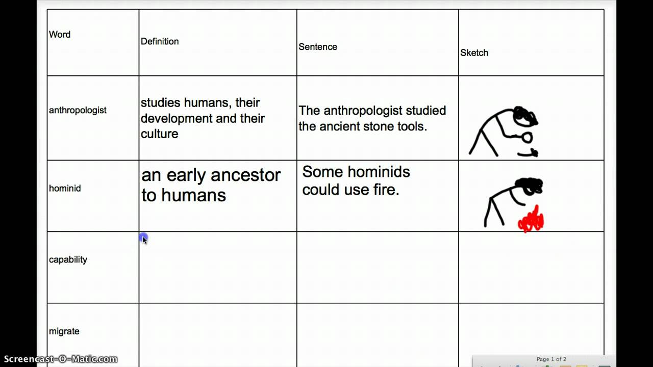 Unit 1 – Early Humans and the Rise of Civilization – Ms. K's Social Studies  Experience [ 720 x 1280 Pixel ]