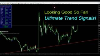Ultimate Trend Signals - Non Repainting Binary Options Indicator
