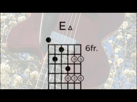 One minute guitar lesson: Tonic & Subdominant 'Boxes' / Shell Voicings