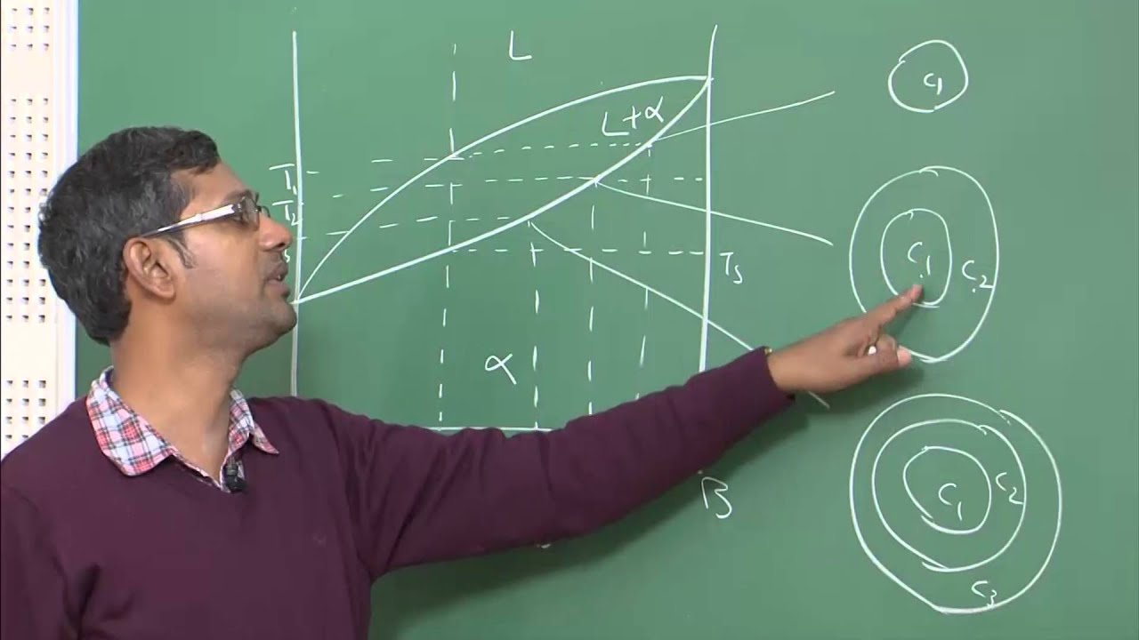 Lecture 10 free energy of binary isomorphous phase diagram youtube lecture 10 free energy of binary isomorphous phase diagram ccuart Images