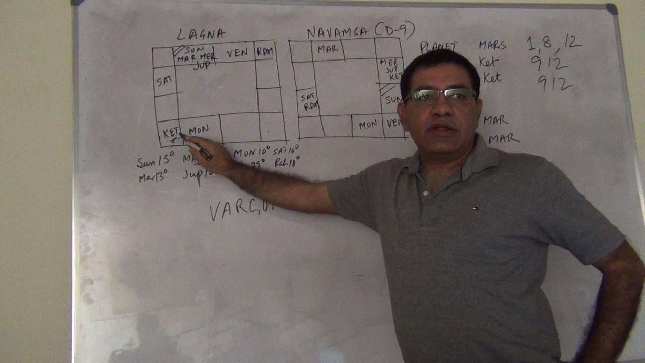 How to read Navamsa Chart (D-9 Chart) - Astrology