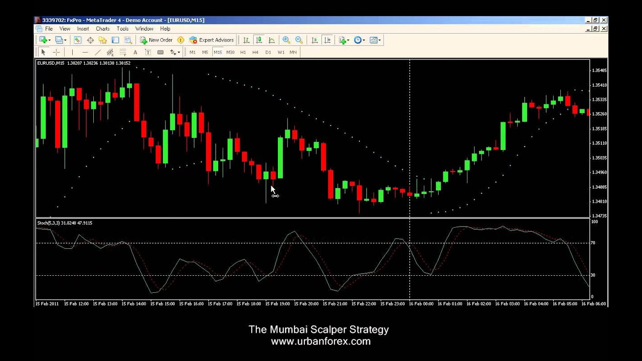 Infinity Scalper Forex Review  Trading System Reviews